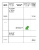 Cell Part Chart Worksheet