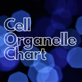 Cell Part Organelle Chart