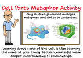 Cell Parts Metaphor Activity
