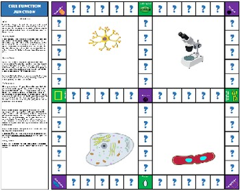 Cell Parts & Organelles Board Game