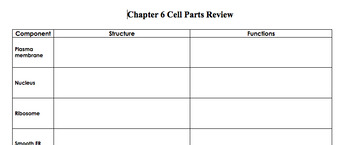 Cell Parts Review Activity