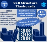 Biology Flash Cards: Cell parts, Organelles, Structures, and Their Functions