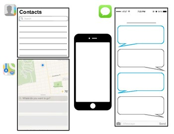 Cell Phone Character Analysis Activity