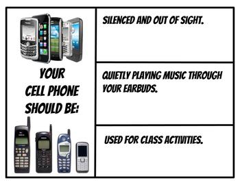 Cell Phone Usage Poster