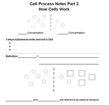 Cell Process Lessons -- Diffusion, Osmosis, Transport, Hypotonic + Hyper