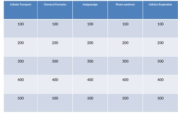 Cell Processes Jeopardy