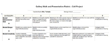 Cell Project- New and Improved! Alligned with NGSS and Common Core
