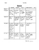 Cell Project and Rubric