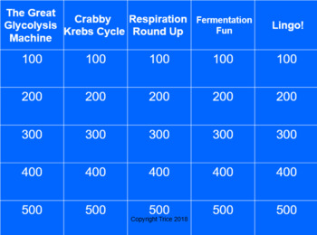 Cell Respiration Jeopardy