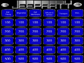 Cell Review Game  Jeeparty