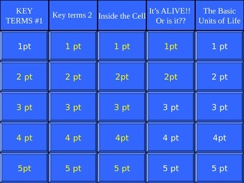 Cell Review Jeopardy