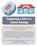 Cell - School Comparison & Analogy (Editable)