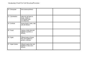 Cell Structure Vocabulary Chart