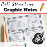 Cell Structure Worksheet.  Graphic Notes with Quiz.