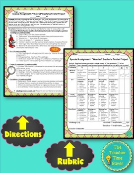 Cell Structure and Function Project: Wanted Bacteria Poster