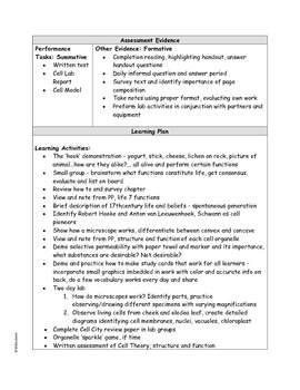 Cell Structure and Function UbD Lesson Plan with Common Core ELA Citations