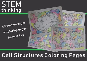 Cell Structures Coloring Pages Color by Number Biology Review Worksheets