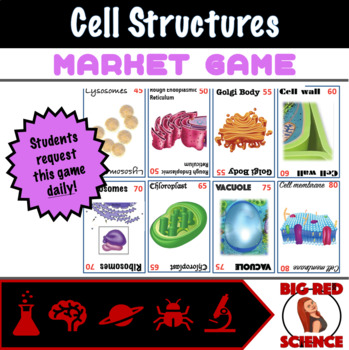 Cell Structures Market Game