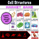 Recognizing Cell Organelles and Structures Market Review Game