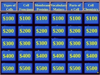 Cell Test Jeopardy! Review Powerpoint