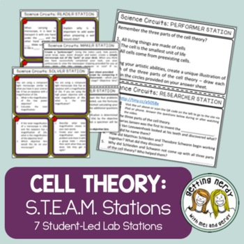 Cells - Science Centers / Lab Stations - Cell Theory