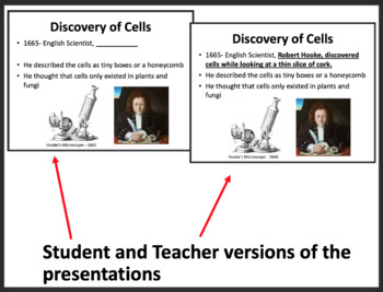 The Cell Theory Lesson - Biology PowerPoint Lesson and Student Notes Package