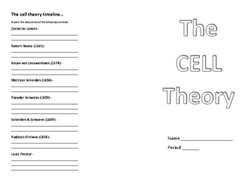 Cell Theory Brochure Project