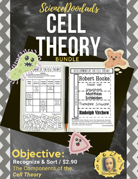 Cell Theory - Bundle