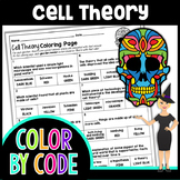 Cell Theory Color By Number   Science Color By Number
