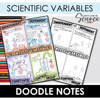 Scientific Variables Doodle Notes
