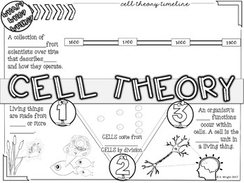 Cell Theory Doodle Notes