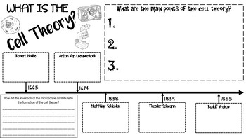 Cell Theory Graphic Organizer - Guided Notes