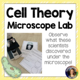 Cell Theory Microscope Stations Lab