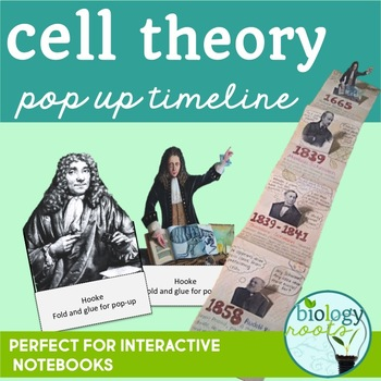Cell Interactive Notebook: Cell Theory Pop-Up Timeline