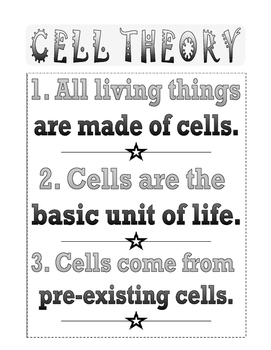 cell theory poster by earth life source teachers pay teachers. Black Bedroom Furniture Sets. Home Design Ideas