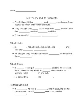 Cell Theory: The History Behind The Idea, Notes Page