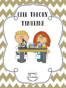 Cell Theory Timeline