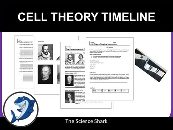 Cell Theory Timeline Activity By The Science Shark Tpt