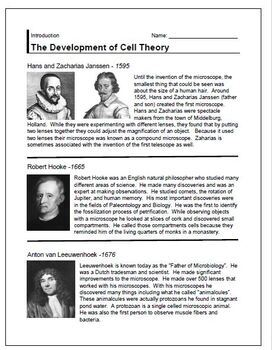 Cell Theory Timeline Activity