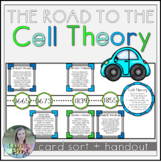 Cell Theory Timeline Card Sort with Handout