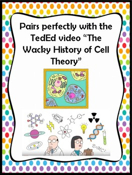 Cell Theory Timeline *INB*
