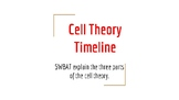 Cell Theory Timeline Presentation