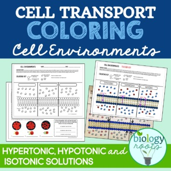 cell transport coloring hypertonic hypotonic isotonic by biology roots. Black Bedroom Furniture Sets. Home Design Ideas