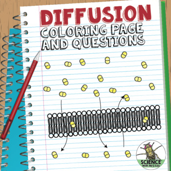 Cell Transport Diffusion Coloring Page or Poster and Application Question Pages