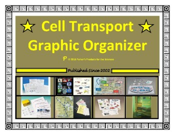 Cell / Cellular Transport Graphic Organizer Study Guide