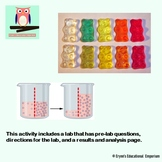 Cell Transport: Gummy Bear Osmosis