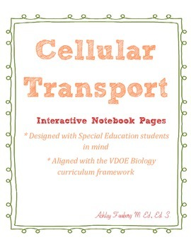 Cell Transport Interactive Notebook Unit