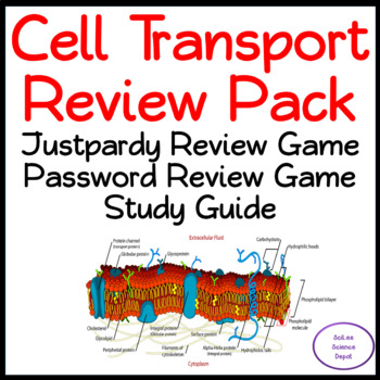 Cell Transport Review Pack: Justpardy Game, Password Game, Study Guide