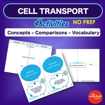 Cell Transport: Vocabulary Term Activities with Definitions Study Guide NO PREP