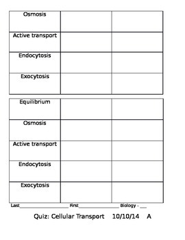 Cell Transport Vocabulary Terms/Quiz